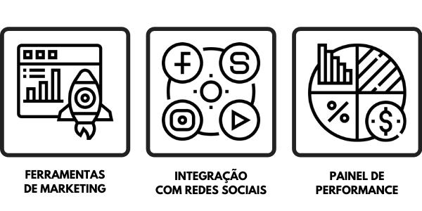 Ferramentas com integração em redes sociais